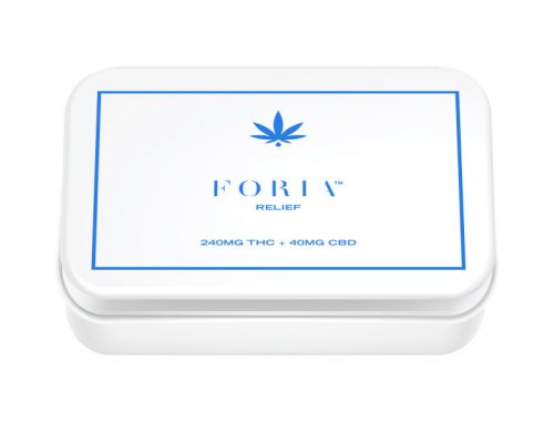 Cannabis For Gals' Monthly Visit?